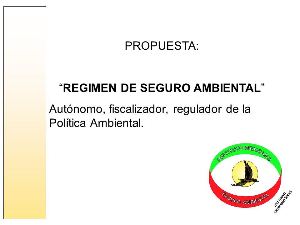 PROPUESTA: REGIMEN DE SEGURO AMBIENTAL Autónomo, fiscalizador, regulador de la Política Ambiental.