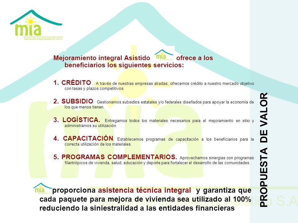 PROPUESTA DE VALOR Mejoramiento integral Asistido ofrece a los beneficiarios los siguientes servicios: 1. CRÉDITO. A través de nuestras empresas aliad