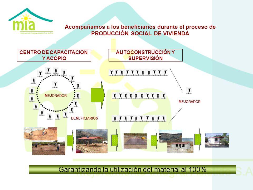 Acompañamos a los beneficiarios durante el proceso de PRODUCCIÓN SOCIAL DE VIVIENDA Garantizando la utilización del material al 100% MEJORADOR BENEFIC