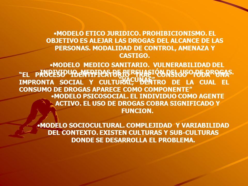MODELO ETICO JURIDICO. PROHIBICIONISMO. EL OBJETIVO ES ALEJAR LAS DROGAS DEL ALCANCE DE LAS PERSONAS. MODALIDAD DE CONTROL, AMENAZA Y CASTIGO. MODELO
