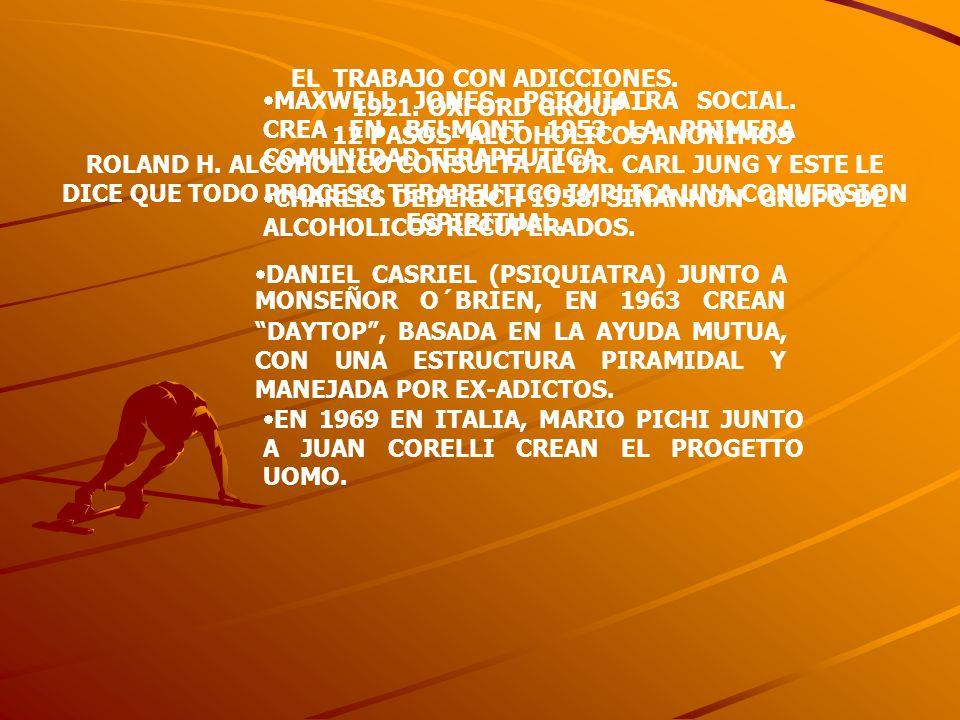 EL TRABAJO CON ADICCIONES. 1921. OXFORD GROUP – 12 PASOS- ALCOHOLICOS ANONIMOS ROLAND H. ALCOHOLICO CONSULTA AL DR. CARL JUNG Y ESTE LE DICE QUE TODO