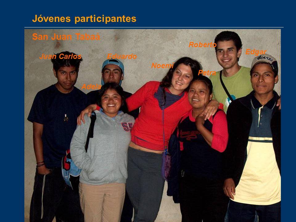 Jóvenes participantes Petra Noemí Adela Eduardo Roberto Juan Carlos Edgar San Juan Tabaá
