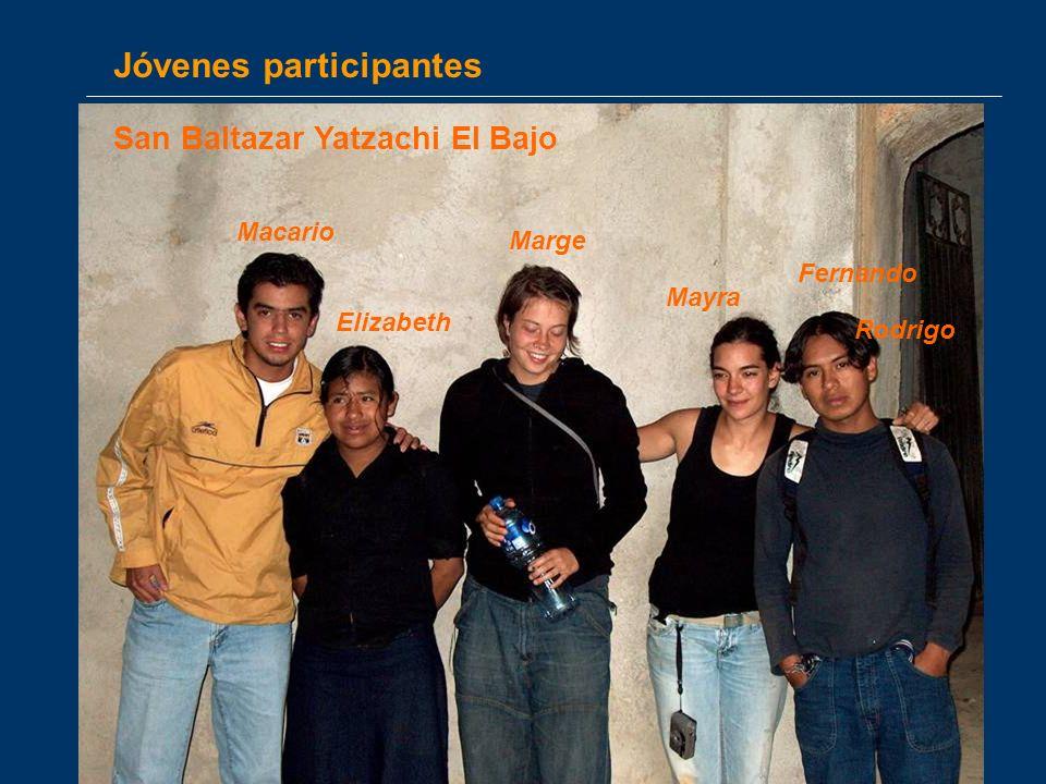 Jóvenes participantes Fernando Mayra Elizabeth Marge Rodrigo Macario San Baltazar Yatzachi El Bajo
