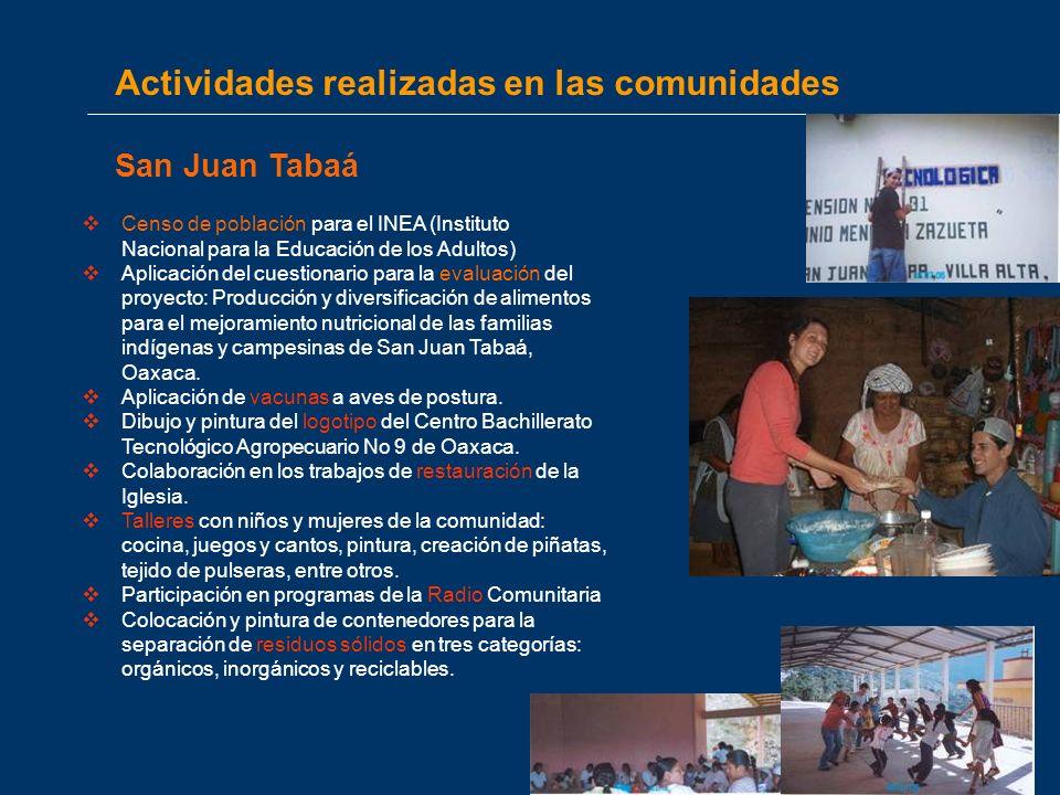 Actividades realizadas en las comunidades Censo de población para el INEA (Instituto Nacional para la Educación de los Adultos) Aplicación del cuestio