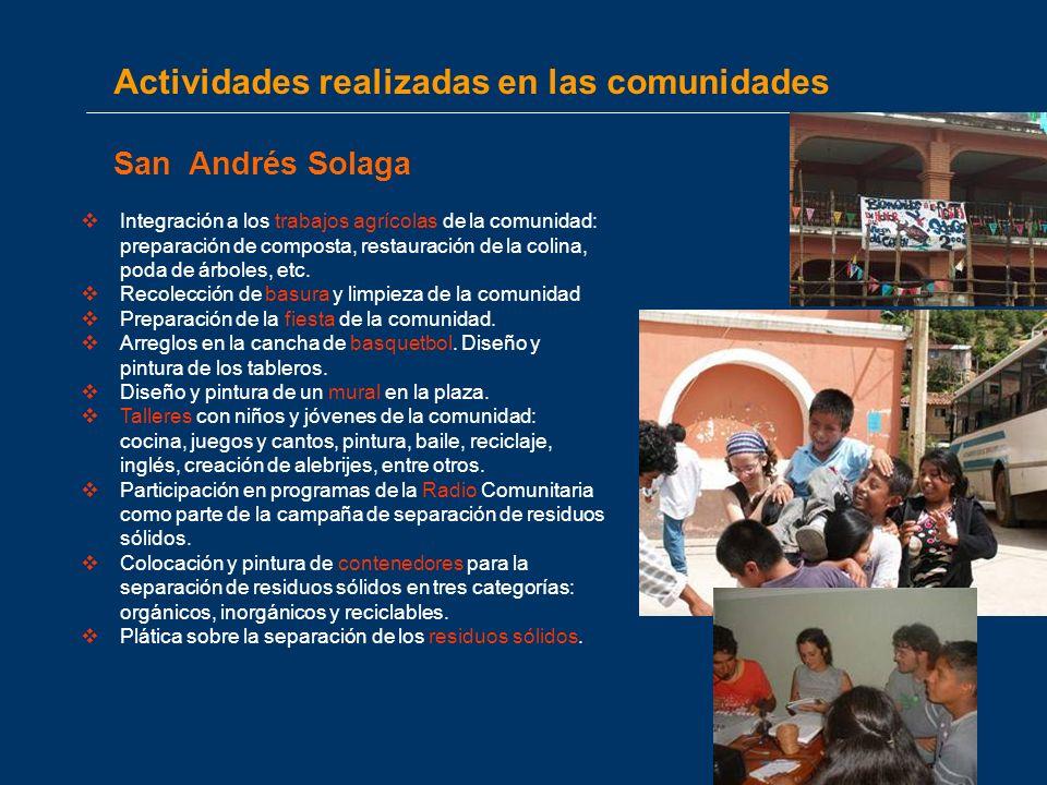 Actividades realizadas en las comunidades Integración a los trabajos agrícolas de la comunidad: preparación de composta, restauración de la colina, po