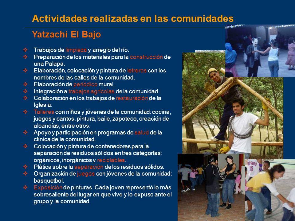 Actividades realizadas en las comunidades Trabajos de limpieza y arreglo del río. Preparación de los materiales para la construcción de una Palapa. El