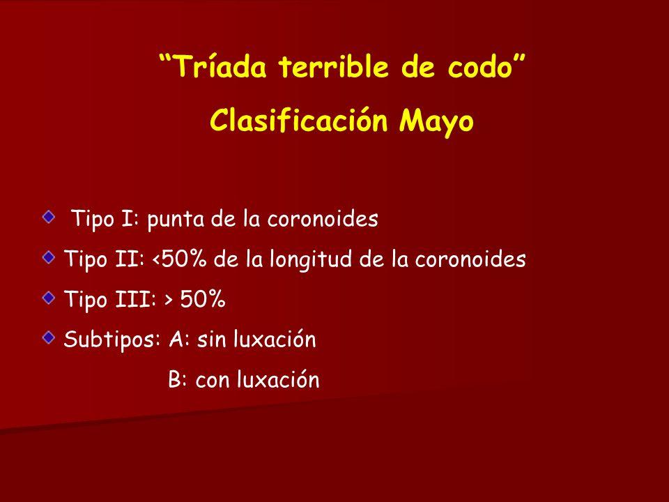 Tríada terrible de codo Clasificación Mayo Tipo I: punta de la coronoides Tipo II: <50% de la longitud de la coronoides Tipo III: > 50% Subtipos: A: s