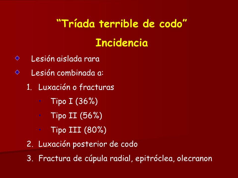 Tríada terrible de codo Incidencia Lesión aislada rara Lesión combinada a: 1.Luxación o fracturas Tipo I (36%) Tipo II (56%) Tipo III (80%) 2.Luxación