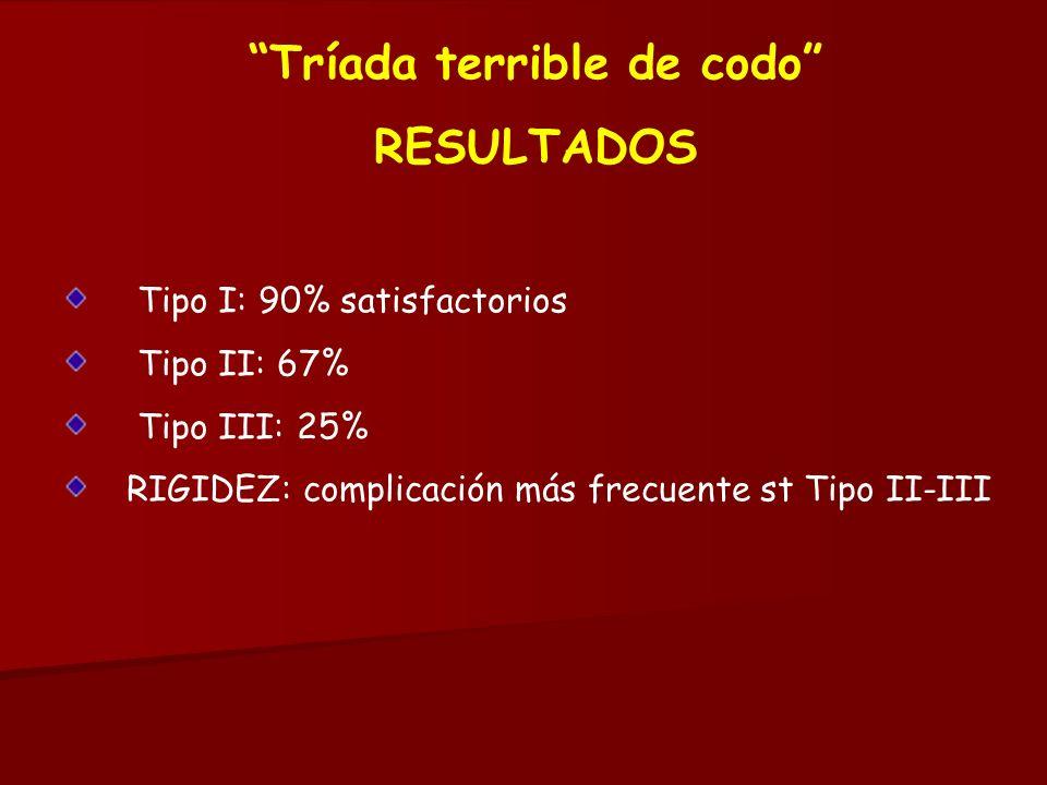 Tríada terrible de codo RESULTADOS Tipo I: 90% satisfactorios Tipo II: 67% Tipo III: 25% RIGIDEZ: complicación más frecuente st Tipo II-III