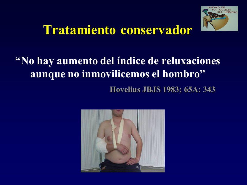 Hovelius JBJS 1983; 65A: 343 Tratamiento conservador No hay aumento del índice de reluxaciones aunque no inmovilicemos el hombro Hovelius JBJS 1983; 6
