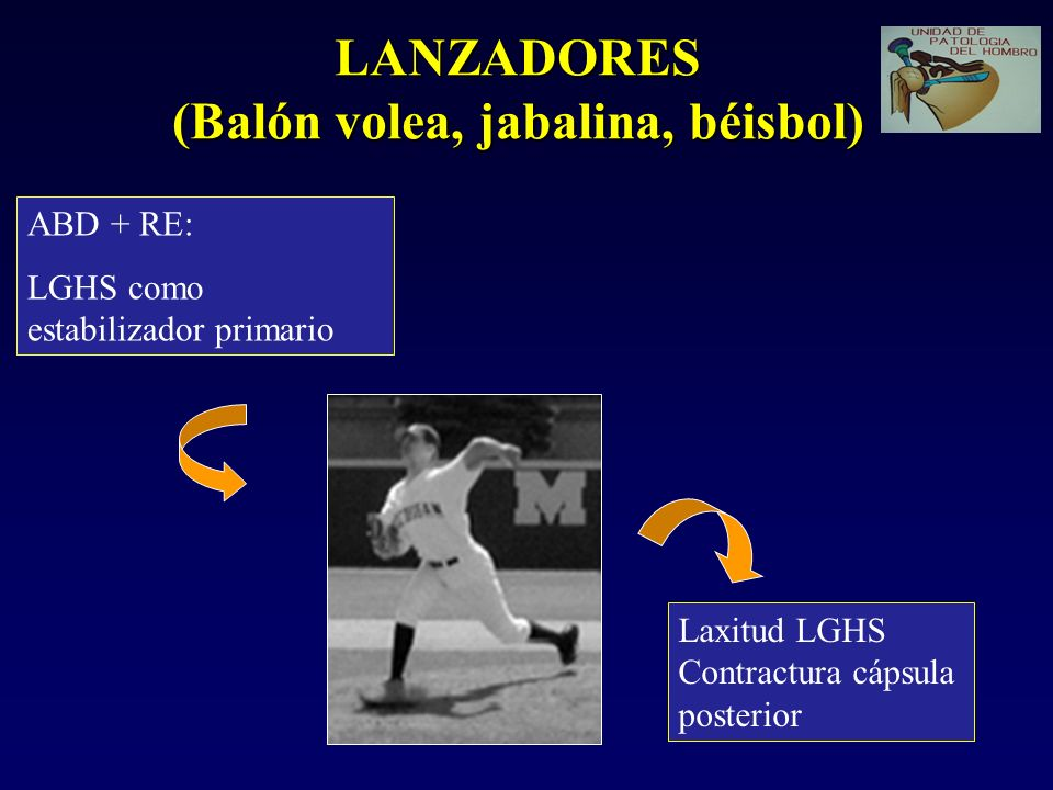 Laxitud LGHS Contractura cápsula posterior ABD + RE: LGHS como estabilizador primario LANZADORES (Balón volea, jabalina, béisbol)