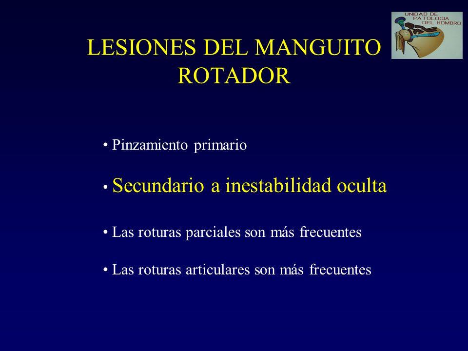 LESIONES DEL MANGUITO ROTADOR Pinzamiento primario Secundario a inestabilidad oculta Las roturas parciales son más frecuentes Las roturas articulares