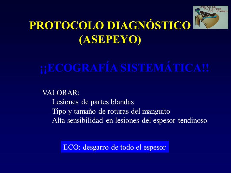 VALORAR: Lesiones de partes blandas Tipo y tamaño de roturas del manguito Alta sensibilidad en lesiones del espesor tendinoso PROTOCOLO DIAGNÓSTICO (A