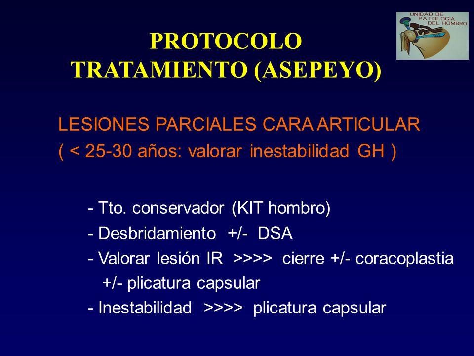 PROTOCOLO TRATAMIENTO (ASEPEYO) LESIONES PARCIALES CARA ARTICULAR ( < 25-30 años: valorar inestabilidad GH ) - Tto. conservador (KIT hombro) - Desbrid