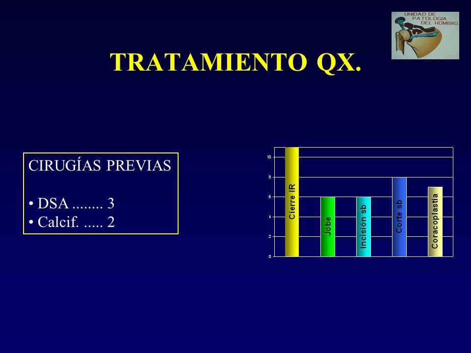 TRATAMIENTO QX. CIRUGÍAS PREVIAS DSA........ 3 Calcif...... 2
