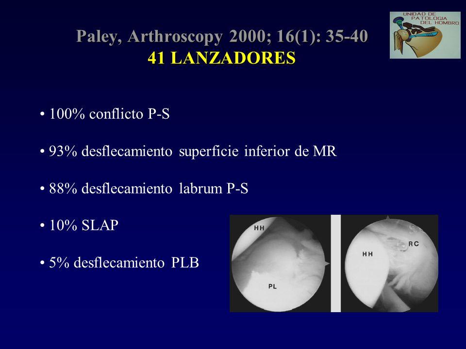 Paley, Arthroscopy 2000; 16(1): 35-40 41 LANZADORES 100% conflicto P-S 93% desflecamiento superficie inferior de MR 88% desflecamiento labrum P-S 10%