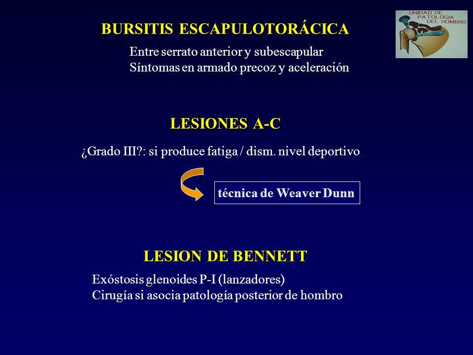 BURSITIS ESCAPULOTORÁCICA LESIONES A-C LESION DE BENNETT Entre serrato anterior y subescapular Síntomas en armado precoz y aceleración ¿Grado III?: si