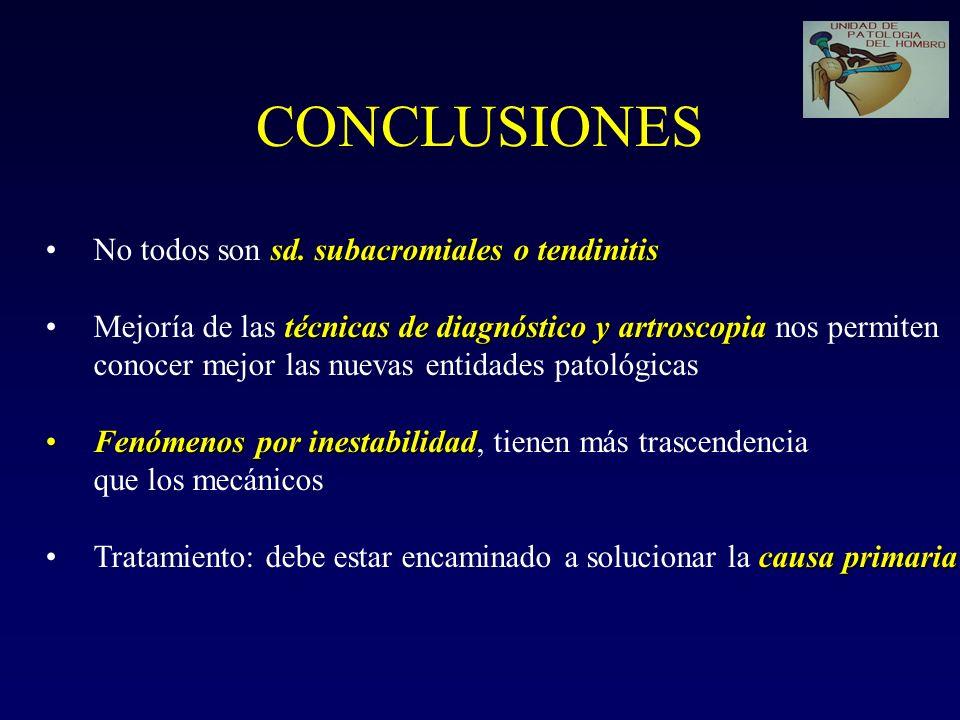 CONCLUSIONES sd. subacromiales o tendinitisNo todos son sd. subacromiales o tendinitis técnicas de diagnóstico y artroscopiaMejoría de las técnicas de