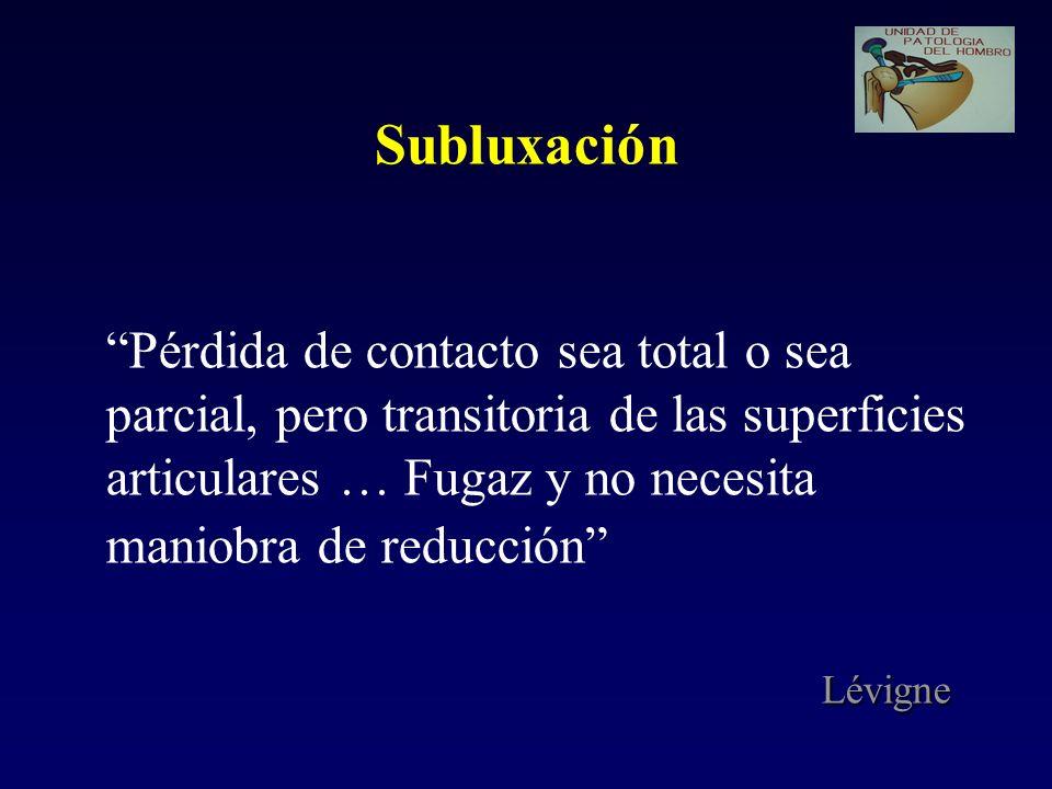 Lévigne Subluxación Pérdida de contacto sea total o sea parcial, pero transitoria de las superficies articulares … Fugaz y no necesita maniobra de red