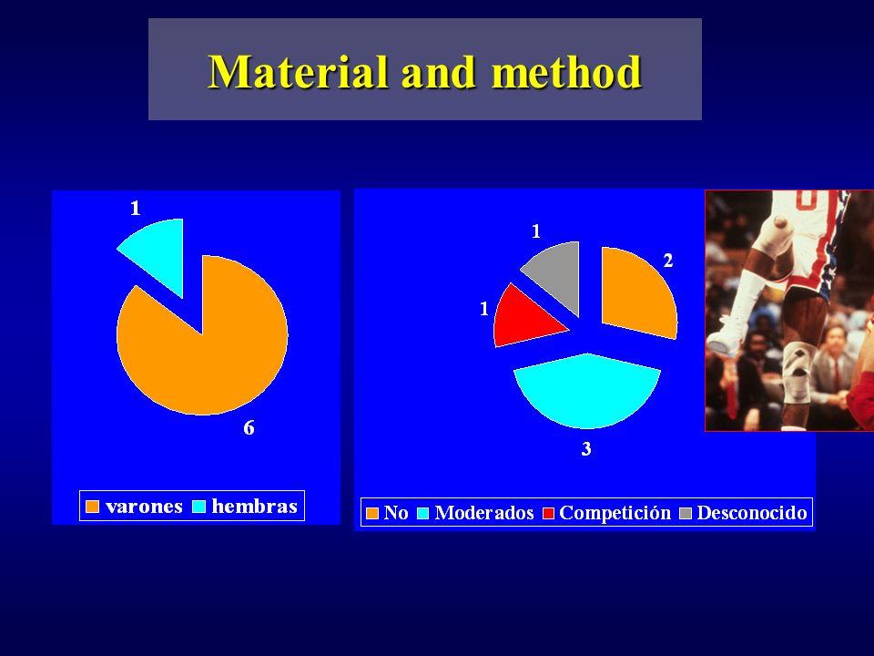 Months post-meniscectomy 35 (2 – 90) Nº of previous arthroscopies 2.3 (1-5)