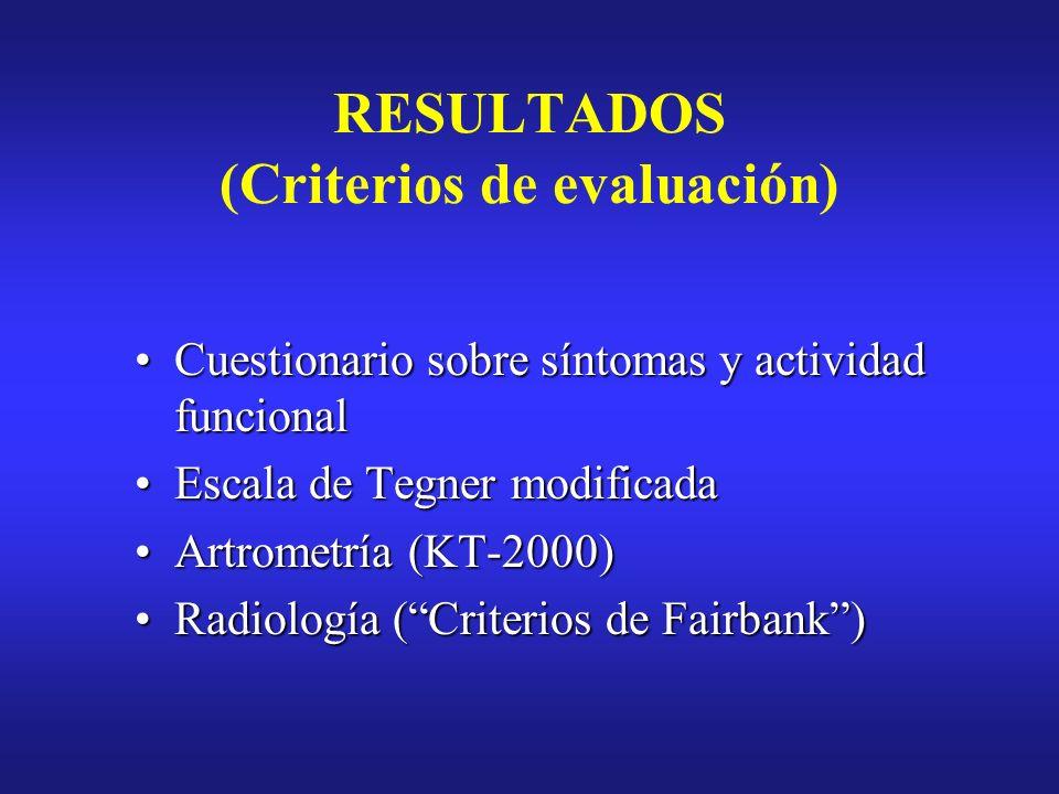 RESULTADOS (Criterios de evaluación) Cuestionario sobre síntomas y actividad funcionalCuestionario sobre síntomas y actividad funcional Escala de Tegn