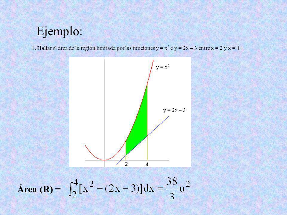 2. Área del recinto donde intervienen dos funciones Área (R) = 2.1 Las dos funciones no se cortan en [a, b] El recinto será el limitado por las dos fu