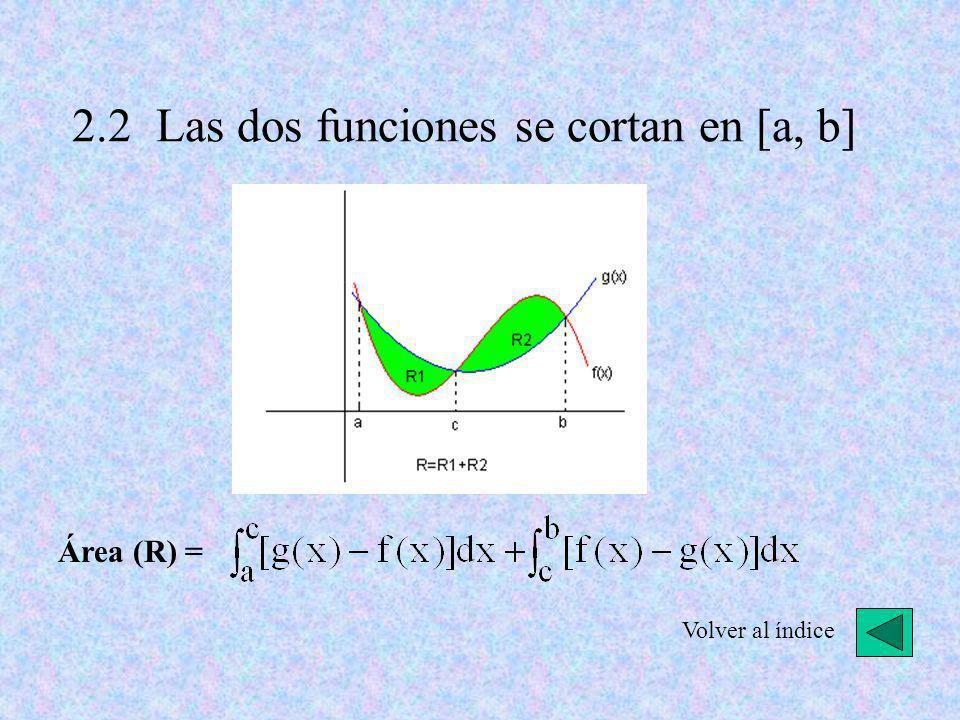 Ejemplo: 1. Hallar el área de la región limitada por las funciones y = x2 x2 e y = 2x – 3 entre x = 2 y x = 4 Área (R) = y = x 2 y = 2x – 3