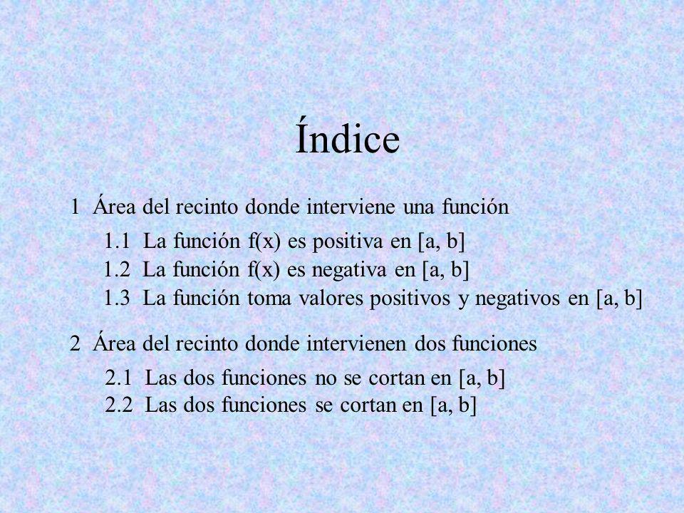 Índice 1 Área del recinto donde interviene una función 1.1 La función f(x) es positiva en [a, b] 1.2 La función f(x) es negativa en [a, b] 1.3 La función toma valores positivos y negativos en [a, b] 2 Área del recinto donde intervienen dos funciones 2.1 Las dos funciones no se cortan en [a, b] 2.2 Las dos funciones se cortan en [a, b]