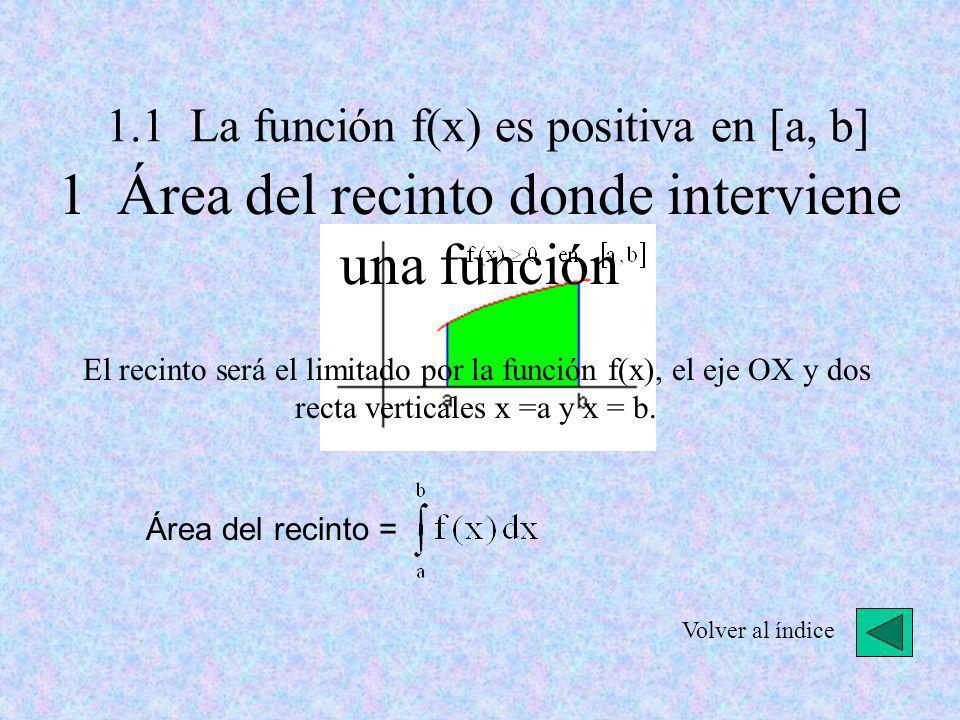 1.1 La función f(x) es positiva en [a, b] Área del recinto = 1 Área del recinto donde interviene una función El recinto será el limitado por la función f(x), el eje OX y dos recta verticales x =a y x = b.