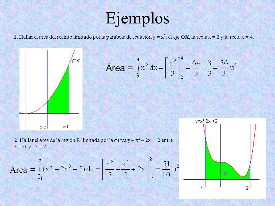1.1 La función f(x) es positiva en [a, b] Área del recinto = 1 Área del recinto donde interviene una función El recinto será el limitado por la funció
