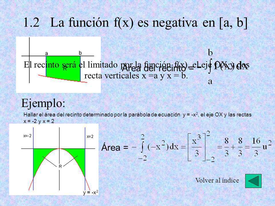 1.2 La función f(x) es negativa en [a, b] Área del recinto = - Ejemplo: Área = y = -x 2 Hallar el área del recinto determinado por la parábola de ecuación y = -x 2, el eje OX y las rectas x = -2 y x = 2 El recinto será el limitado por la función f(x), el eje OX y dos recta verticales x =a y x = b.