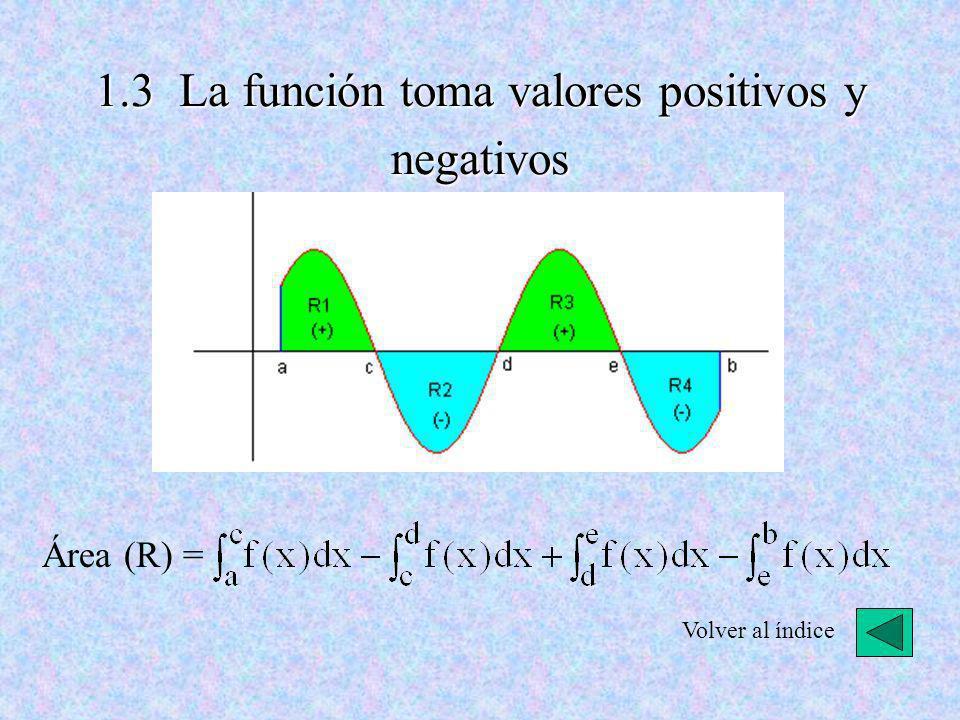 1.3 La función toma valores positivos y negativos Área (R) = Volver al índice
