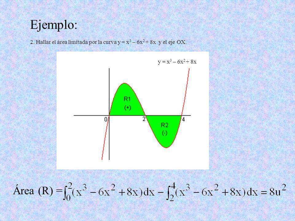 Ejemplo: 1. Hallar el área delimitada por la gráfica de y = cos x y el eje OX en el intervalo [0, 2 ] y=cosx Área (R) =