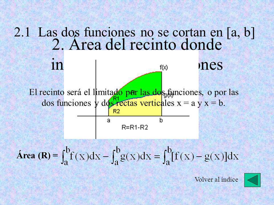 Ejemplo: 2. Hallar el área limitada por la curva y = x3 x3 – 6x 2 + 8x y el eje OX. Área (R) = y = x 3 – 6x 2 + 8x