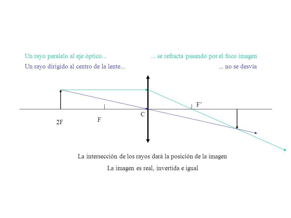Un rayo paralelo al eje óptico......se refracta pasando por el foco imagen Un rayo dirigido al centro de la lente...... no se desvía La intersección d