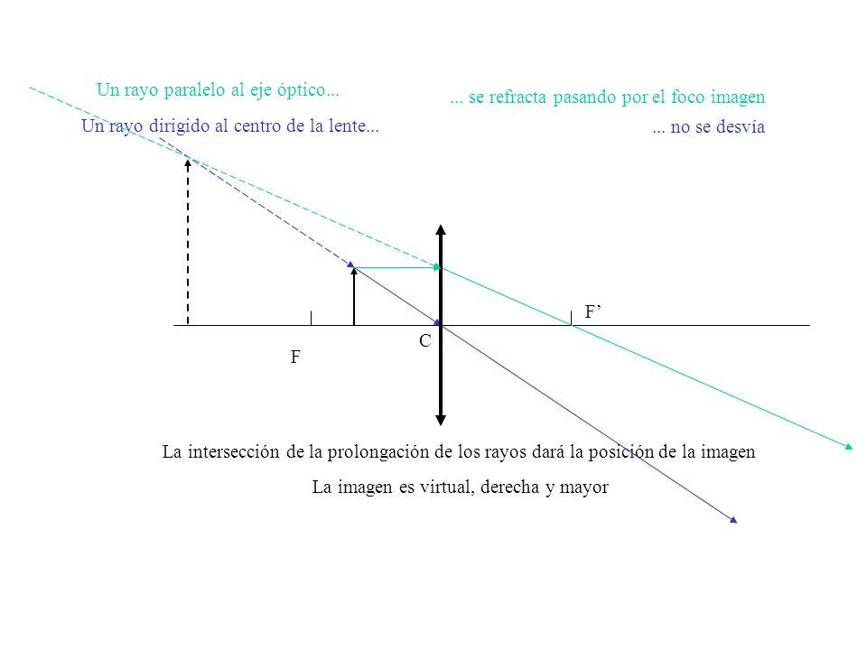 Un rayo paralelo al eje óptico...... se refracta pasando por el foco imagen Un rayo dirigido al centro de la lente...... no se desvía La intersección