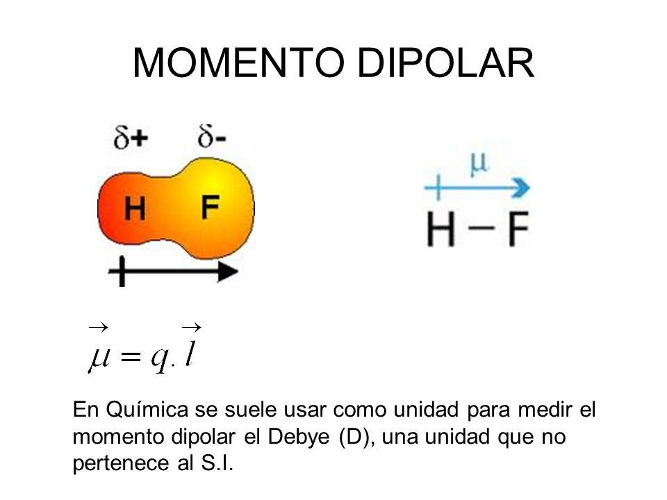 MOMENTO DIPOLAR DE ENLACE (1) La unión covalente entre dos átomos iguales no produce separación de carga y por tanto no produce un momento dipolar.
