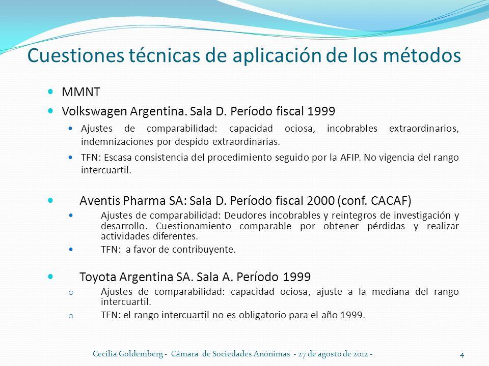Cuestiones técnicas de aplicación de los métodos MMNT Volkswagen Argentina. Sala D. Período fiscal 1999 Ajustes de comparabilidad: capacidad ociosa, i