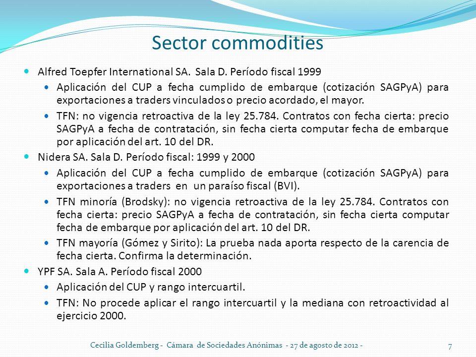 Sector commodities Alfred Toepfer International SA. Sala D. Período fiscal 1999 Aplicación del CUP a fecha cumplido de embarque (cotización SAGPyA) pa