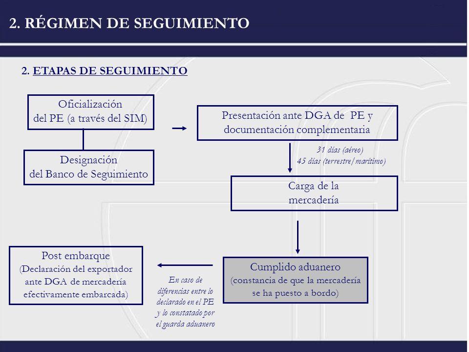 2. RÉGIMEN DE SEGUIMIENTO 2. ETAPAS DE SEGUIMIENTO Designación del Banco de Seguimiento Presentación ante DGA de PE y documentación complementaria Ofi