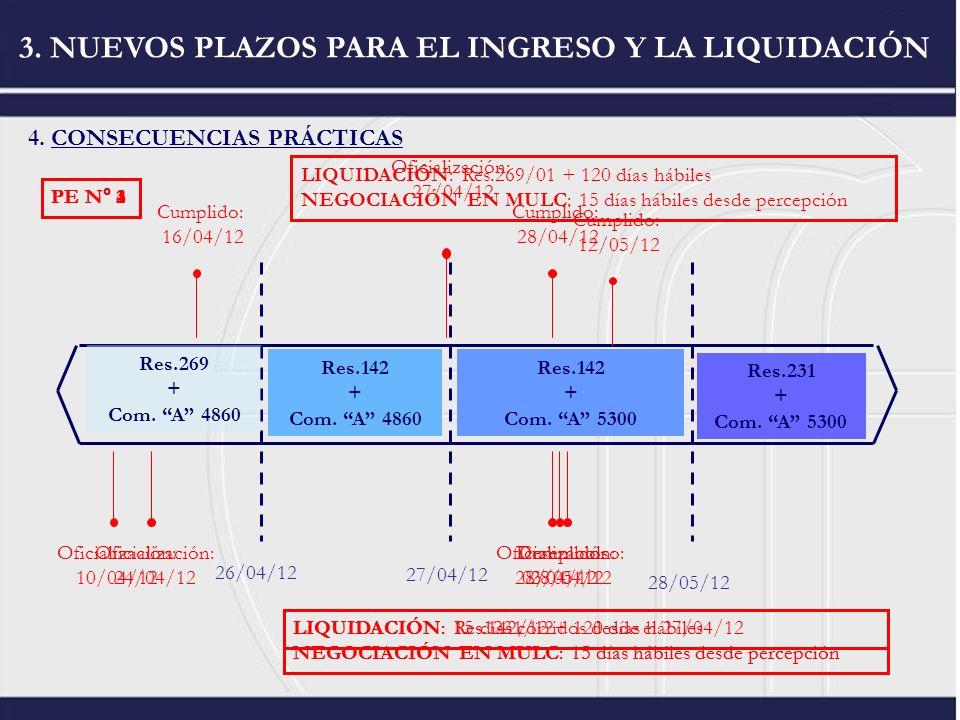 3. NUEVOS PLAZOS PARA EL INGRESO Y LA LIQUIDACIÓN 4. CONSECUENCIAS PRÁCTICAS Res.269 + Com. A 4860 Res.231 + Com. A 5300 Res.142 + Com. A 5300 Res.142