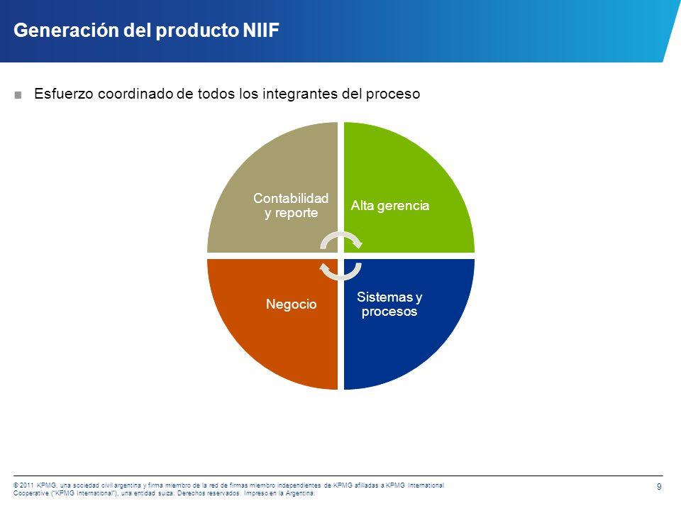 8 © 2011 KPMG, una sociedad civil argentina y firma miembro de la red de firmas miembro independientes de KPMG afiliadas a KPMG International Cooperative (KPMG International), una entidad suiza.