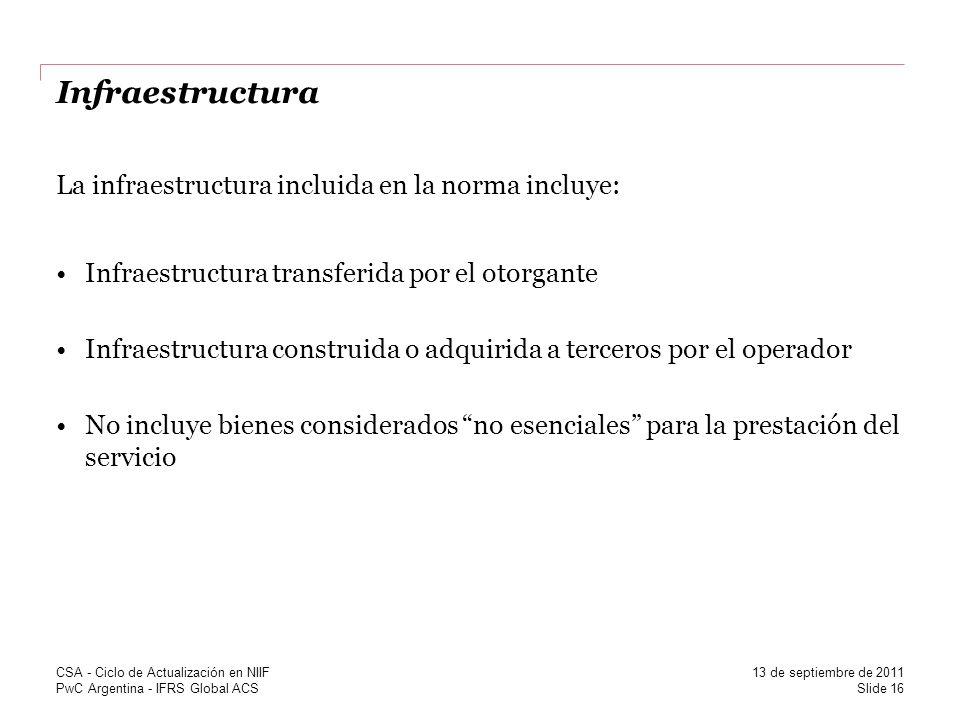 PwC Argentina - IFRS Global ACS Infraestructura La infraestructura incluida en la norma incluye: Infraestructura transferida por el otorgante Infraest