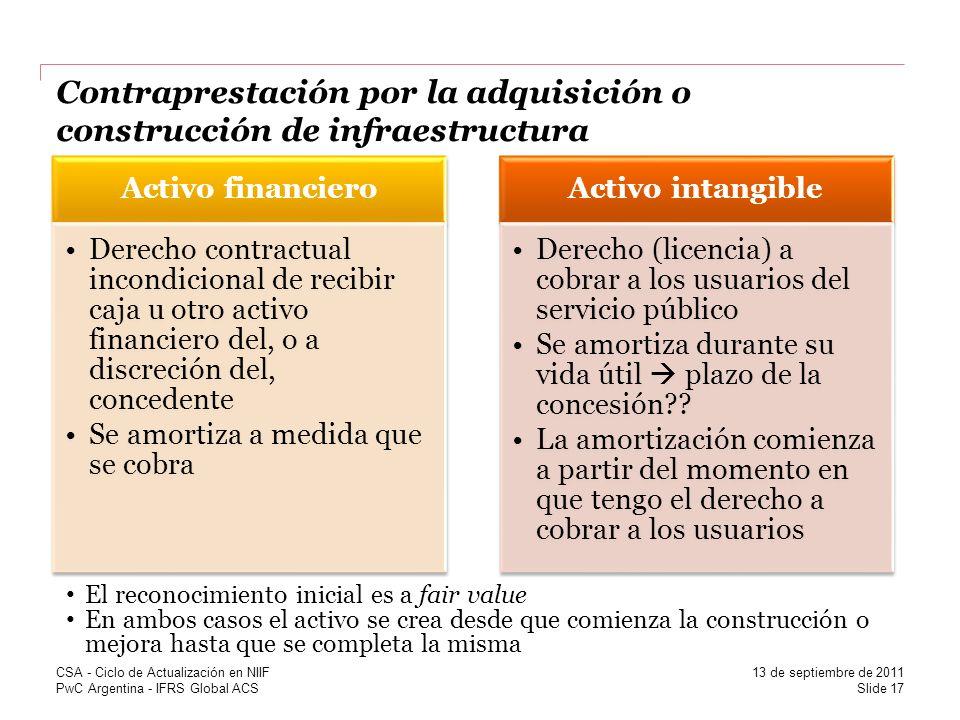 PwC Argentina - IFRS Global ACS Contraprestación por la adquisición o construcción de infraestructura El reconocimiento inicial es a fair value En amb