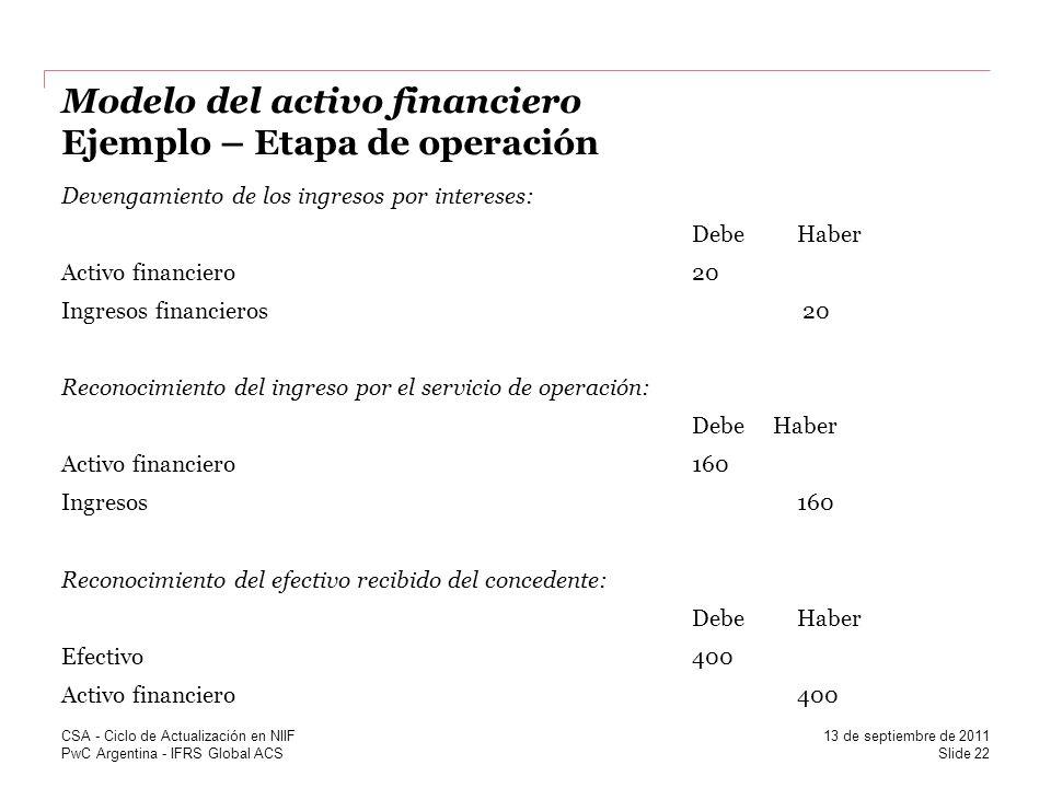 PwC Argentina - IFRS Global ACS Modelo del activo financiero Ejemplo – Etapa de operación Devengamiento de los ingresos por intereses: DebeHaber Activ