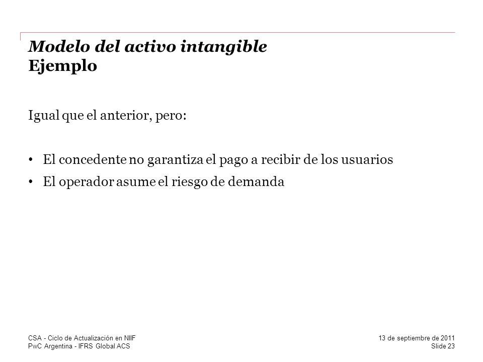 PwC Argentina - IFRS Global ACS Modelo del activo intangible Ejemplo Igual que el anterior, pero: El concedente no garantiza el pago a recibir de los