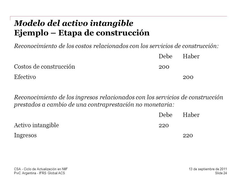 PwC Argentina - IFRS Global ACS Modelo del activo intangible Ejemplo – Etapa de construcción Reconocimiento de los costos relacionados con los servici