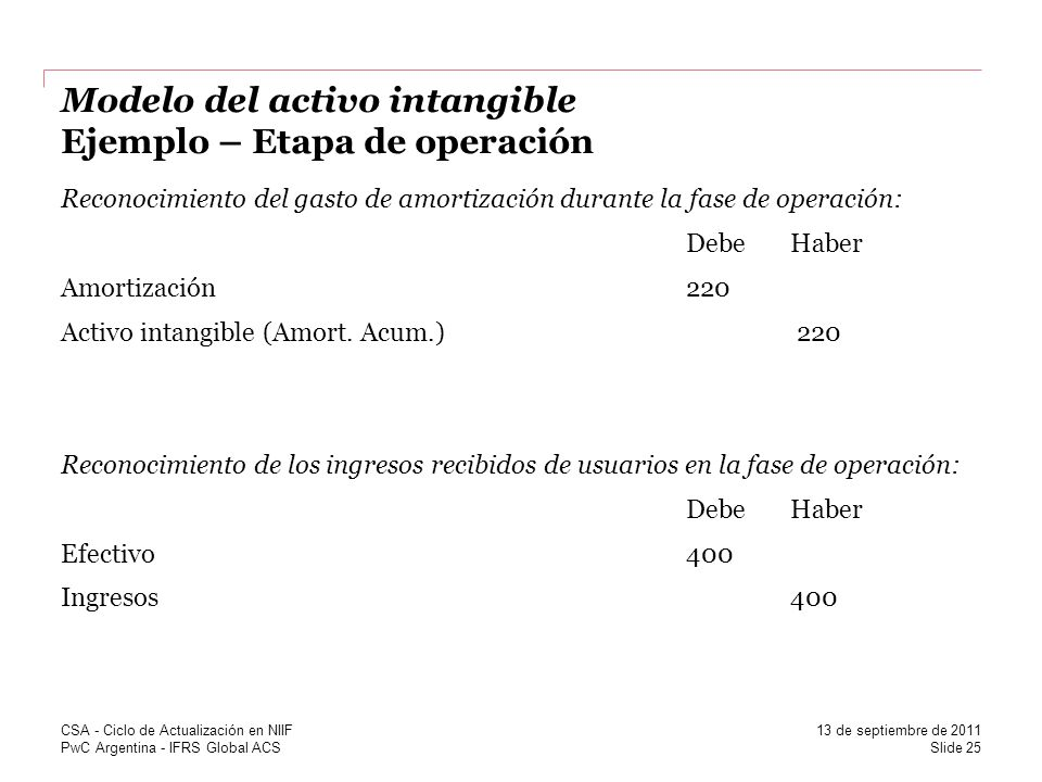 PwC Argentina - IFRS Global ACS Modelo del activo intangible Ejemplo – Etapa de operación Reconocimiento del gasto de amortización durante la fase de