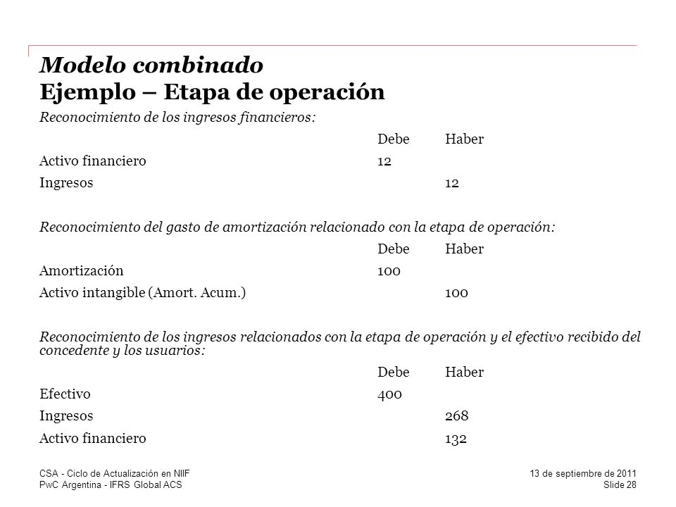 PwC Argentina - IFRS Global ACS Modelo combinado Ejemplo – Etapa de operación Reconocimiento de los ingresos financieros: DebeHaber Activo financiero