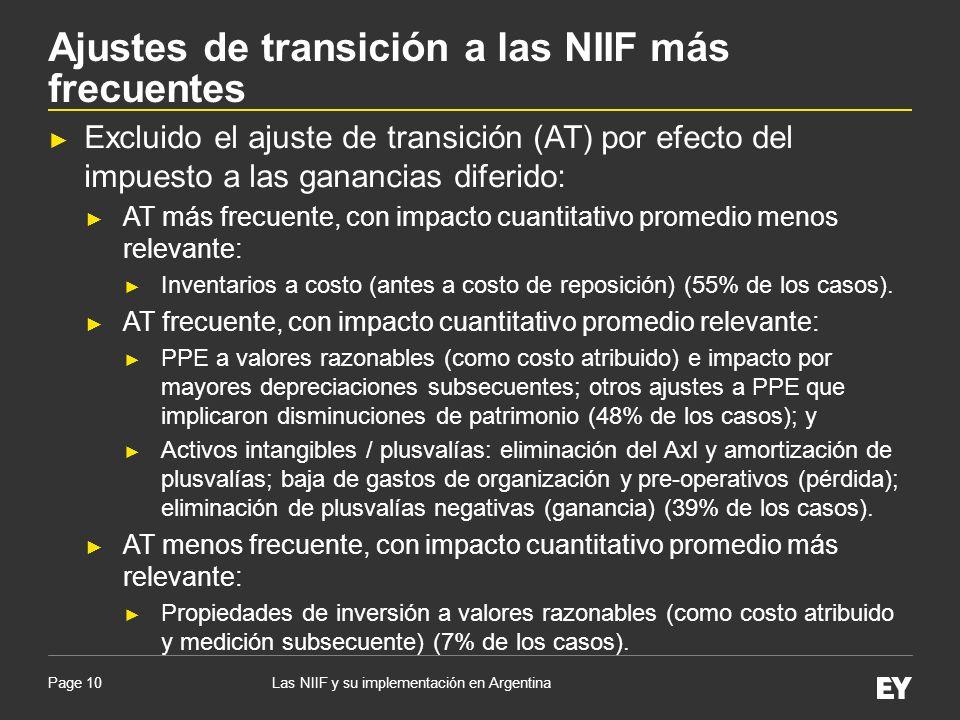 Page 10 Excluido el ajuste de transición (AT) por efecto del impuesto a las ganancias diferido: AT más frecuente, con impacto cuantitativo promedio me